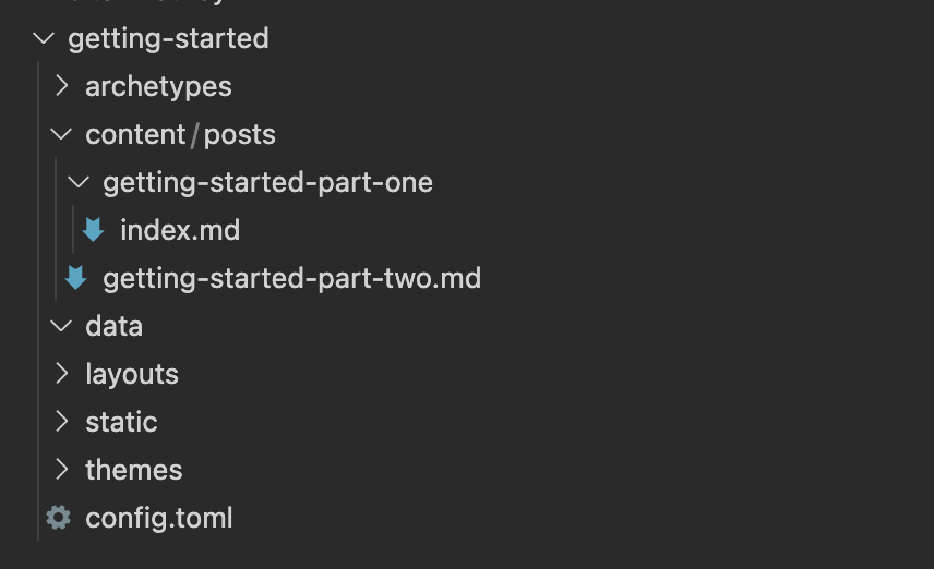 one markdown file, one index.md inside a subfolder